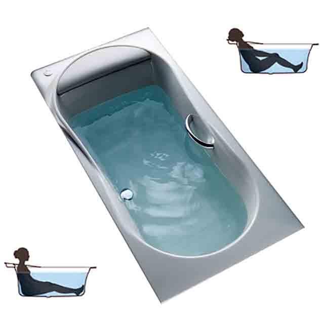 ハイバック浴槽の使い勝手のイメージとバスタブの写真